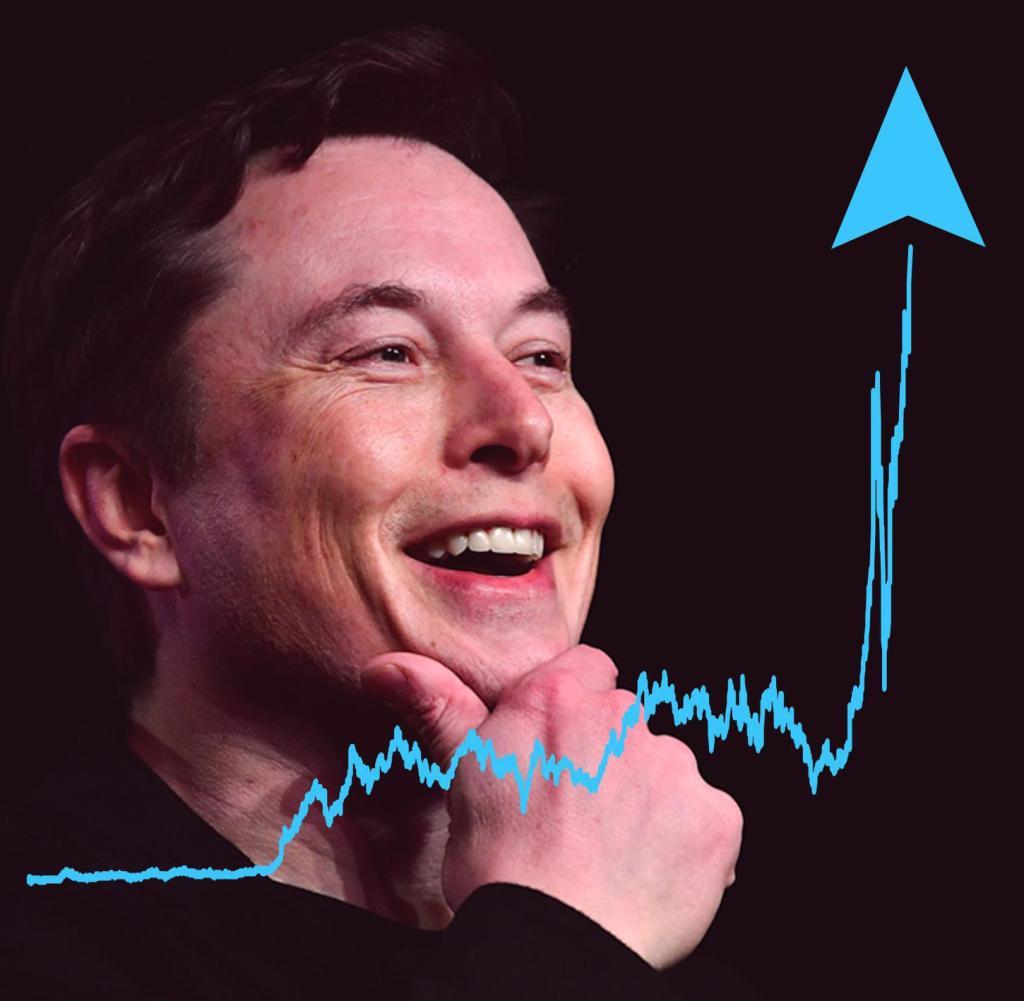 Mit Tesla feiert Elon Musk bisher eine unglaubliche Erfolgsgeschichte auf der Messe