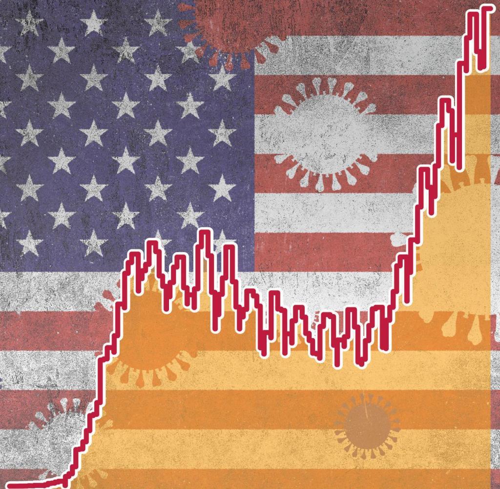 Der Anstieg der Covid-19-Infektionen in den USA ist von Land zu Land unterschiedlich