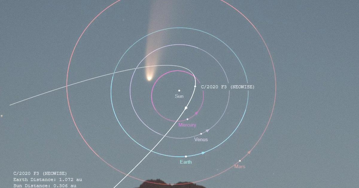 Wann Ist Der Komet Zu Sehen