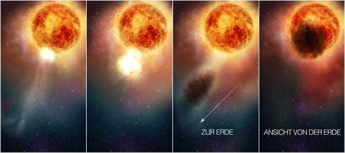 Illustration des vermeintlichen Ausbruchs und wie er von der Erde aus ausgesehen hätte.