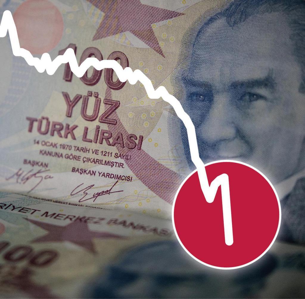 Die Koronakrise, eine dramatische Rezession und die galoppierende Inflation setzen die türkische Lira unter Druck