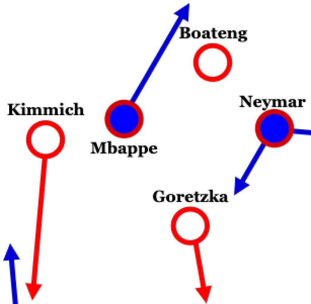 Der wahrscheinliche taktische Zeitplan des Finales