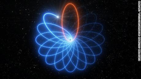 Astronomen haben einen Stern um ein Schwarzes Loch tanzen sehen.  Und es beweist, dass Einsteins Theorie richtig war