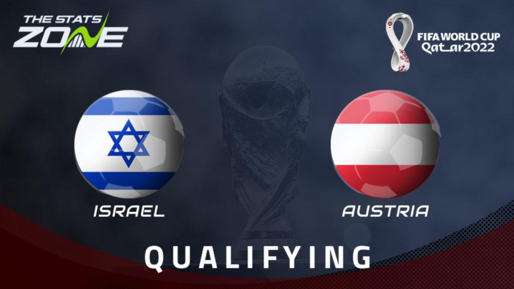 FIFA Fussball-Weltmeisterschaft 2022 – European Qualifiers – Israel vs. Österreich Vorschau & Vorhersage